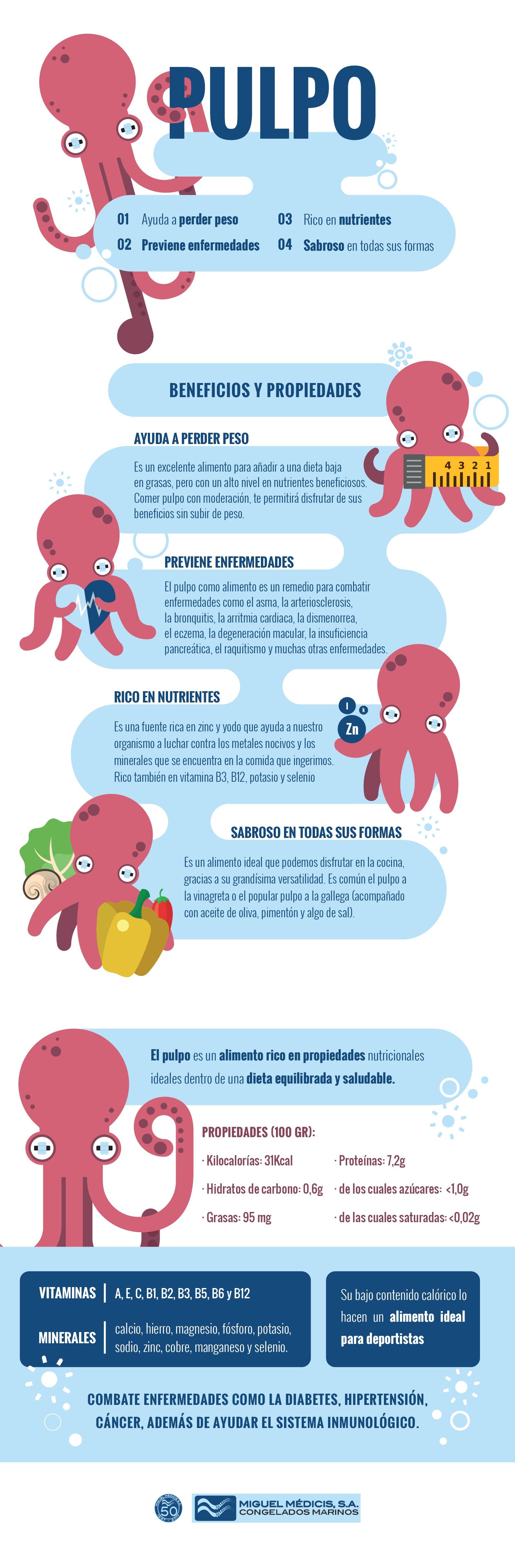 infografia pulpo